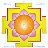Diwali - Lakshmi Mantras for Abundance and Protection