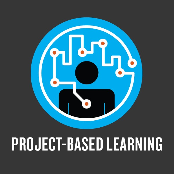 Projectbased Learning By Edutopia On Apple Podcasts. Wedding Song List For Reception Template. Resume Templates In Word Template. Sample College Personal Statement Essays Template. Sample Of Certificate Of Appreciation Template For Kids. Read Receipt. Interest On Credit Card Calculator Template. Ppt Slides Background Design Template. Writing References On A Resume Template