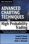 Advanced Charting Techniques For High Probability Trading