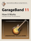 GarageBand 11 - How It Works
