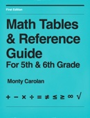 Math Tables & Reference Guide