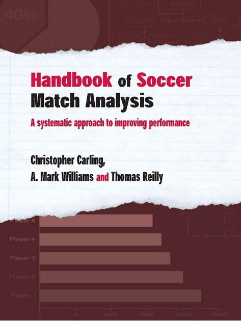 an analysis of a soccer game and the gatorade that followed afterwards Keywords: game analysis, soccer, performance, review introduction to better understand the constraints that promote sporting success, match analysis has.