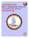 Virginia 8th Grade Math - Charts And Graphs