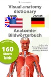 Visual Anatomy Dictionary  Anatomie-Bildwrterbuch