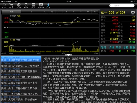 中银国际期货掌上财富HD screenshot 2