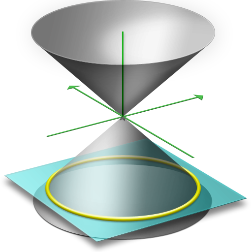 conic-sections