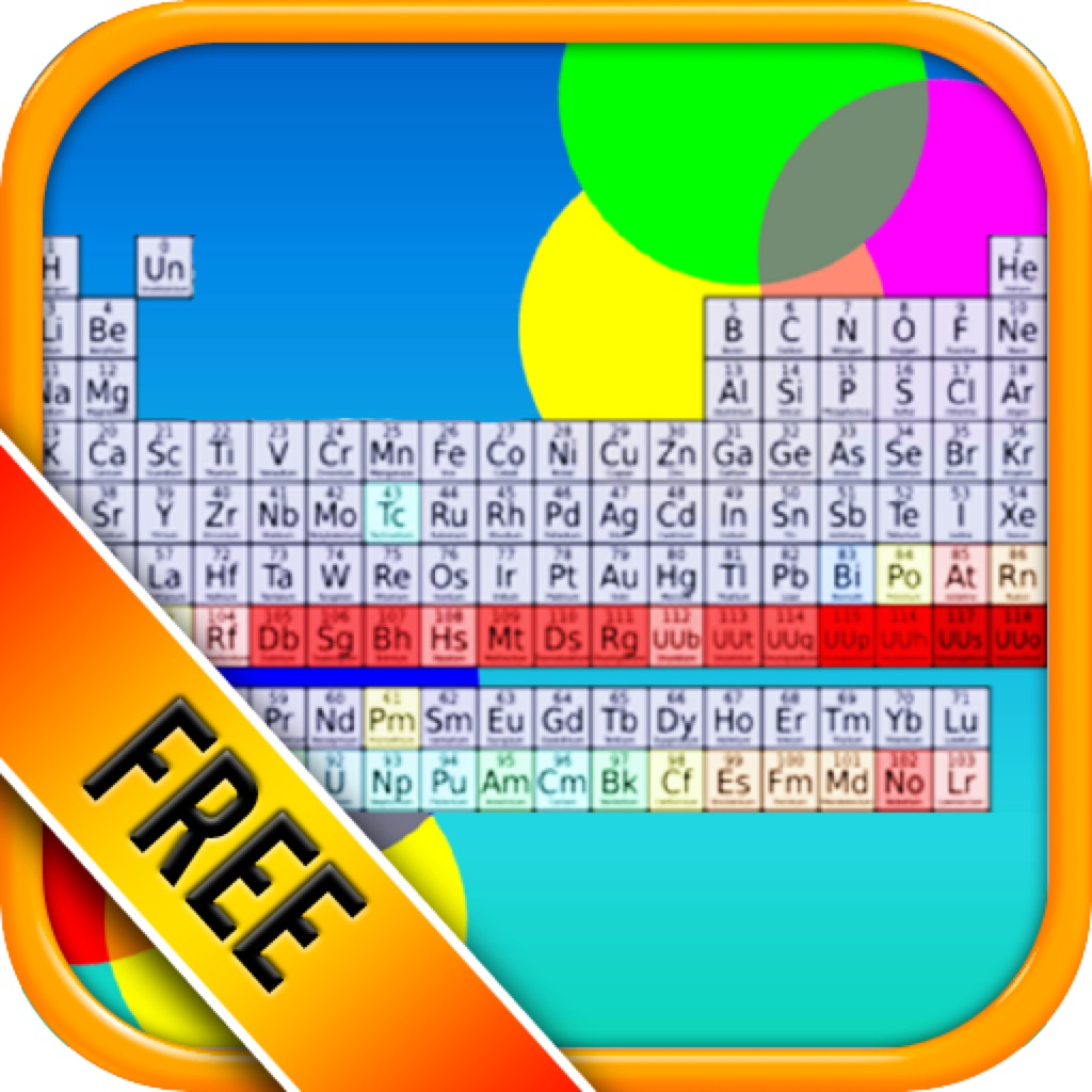 chemistry periodic table quiz pdf