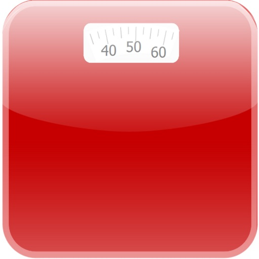 Learn Your Ideal Weight images