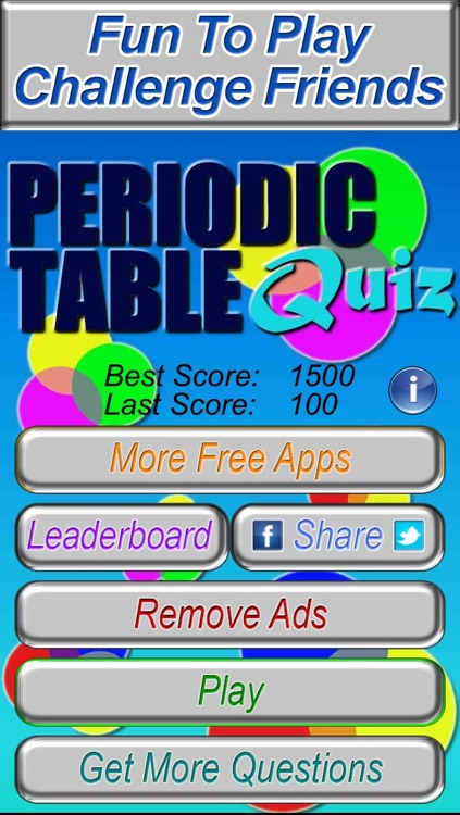 Periodic table quiz free the fun chemistry practice test game for periodic table quiz free the fun chemistry practice test game for the periodic table of urtaz Gallery