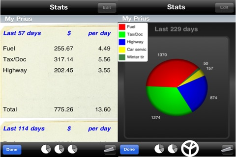 myFuelLog Lite screenshot 3