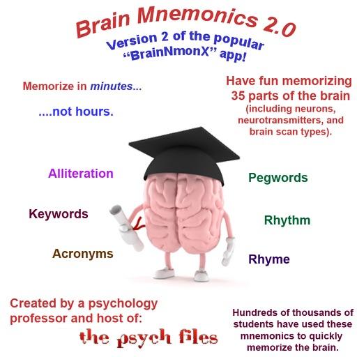Brain Mnemonics - Memorize the Brain Quickly - AppRecs