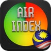 Malaysia Air Pollutant Index