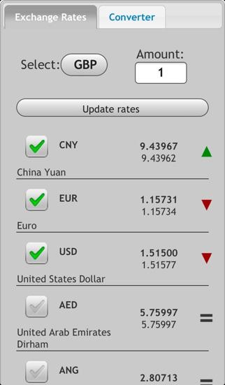 Konverter valuta