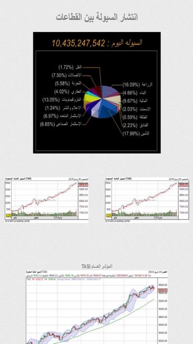 نسبة للأسهم السعوديةلقطة شاشة4