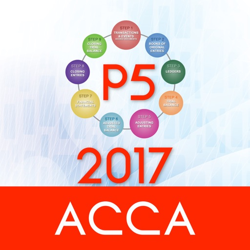 acca p5 Past exams for the acca paper p5, advanced performance management.