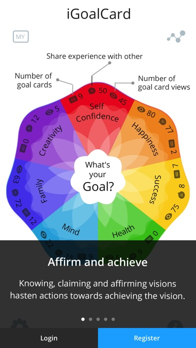 iGoalCard: Daily Life Planner & Goals Tracker Screenshot