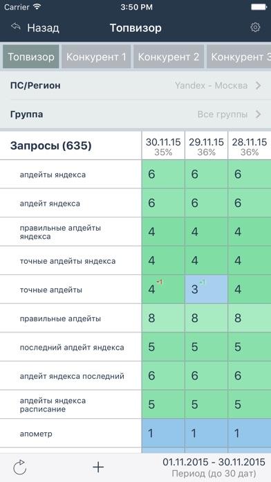 ТопвизорСкриншоты 4