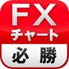 FXチャート必勝手帳 - AMECOM