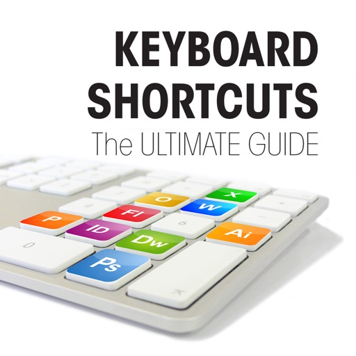 快捷键终极指南:Keyboard Shortcuts – The Ultimate Guide