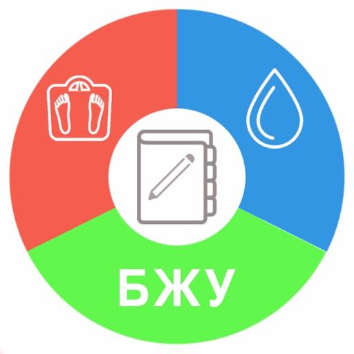 Мой Рацион! – Дневник учета питания, калорий и БЖУ