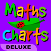 Maths Charts by Jenny Eather (Deluxe Version)