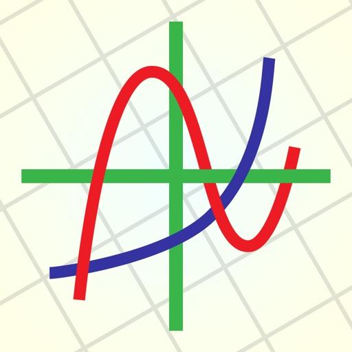 简单函数:EzyGraphs