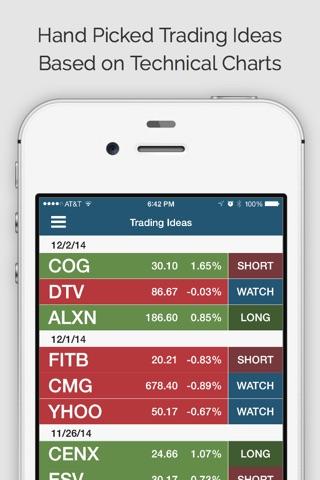Stock Trading Ideas (ms) screenshot 1