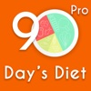 90 Days Diet Chart Pro longevity diet