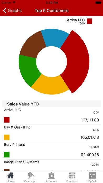 sales-i Скриншоты4