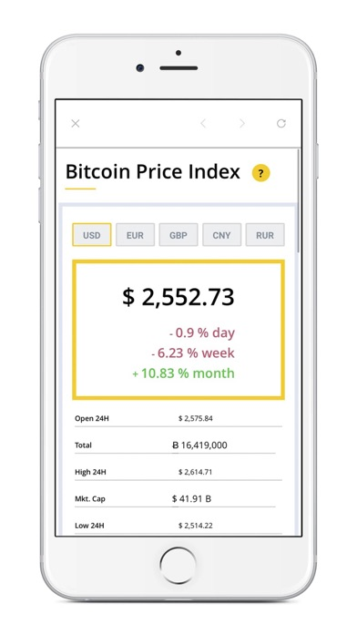 Bitcoin generator android apk android / Bitcoin rise november