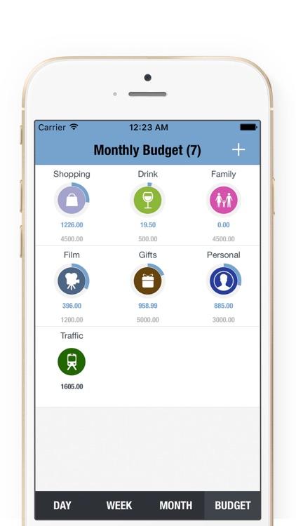 daily spending tracker