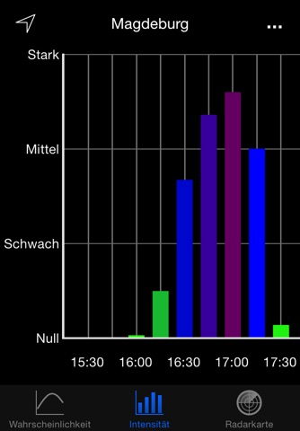 RegenVorschau screenshot 2