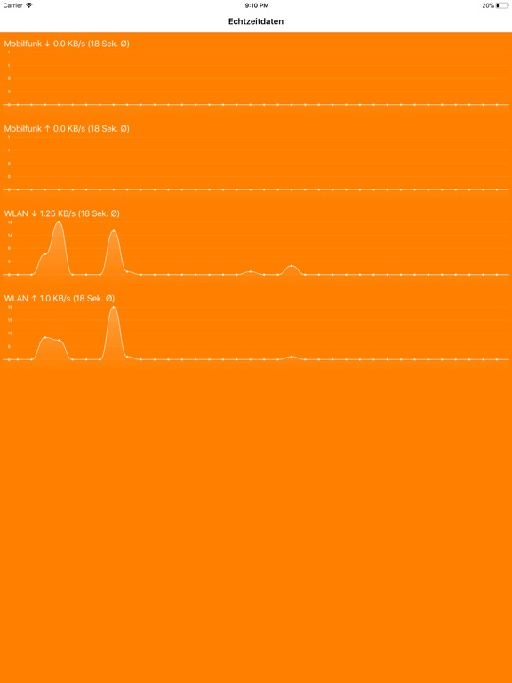 Trackly - Telekom Datenvolumen Screenshots