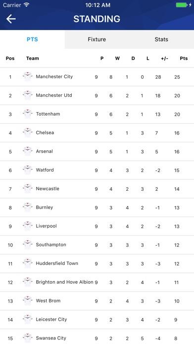 Screenshot #9 for Football TV - Football Scores