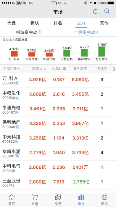 download 湘财益盟版 appstore review