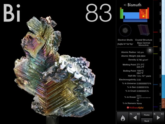 The elements by theodore gray ipa cracked for ios free download the elements by theodore gray screenshots urtaz Gallery
