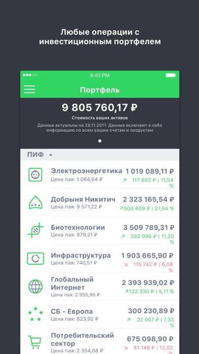 Сбербанк выпустил приложение для управления активами