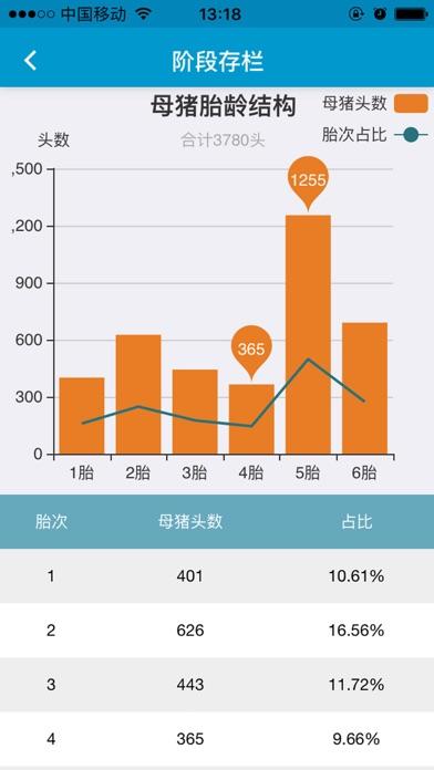 惠顺养猪 screenshot 2