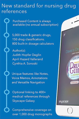 Davis's Drug Guide for Nurses screenshot 1