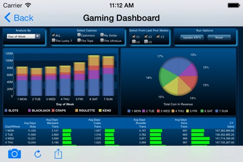 Mobile Faves screenshot 3