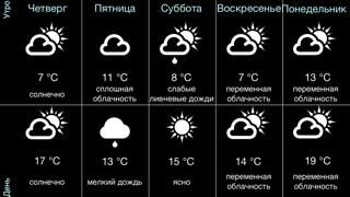 Погода в ПортугалииСкриншоты 5