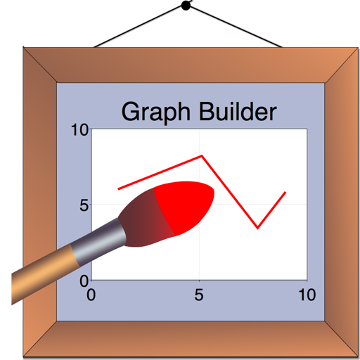 Graph Builder™