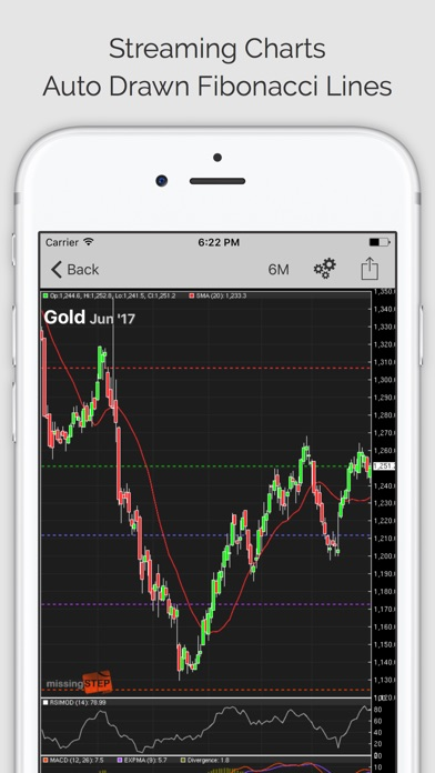 Forex trader pro iphone