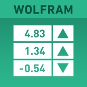 Wolfram Market Quotes Assistant App