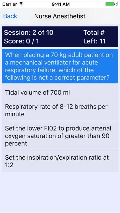 Nurse Anesthetist Crna Certification Review By Statpearls Llc
