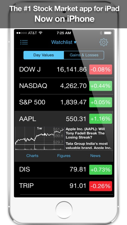 stock market hd real time stocks tracker forex by lifelike apps inc