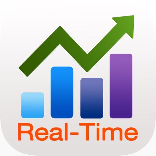 StockPro : Real-time Stock Tracker +alert