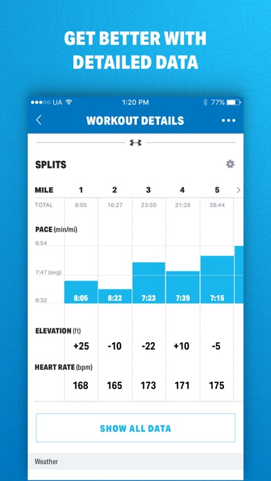 download Map My Run+ by Under Armour appstore review
