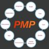 PMPchallenger Wiki