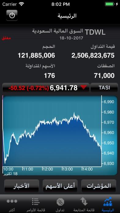 Aljazira Capitalلقطة شاشة4